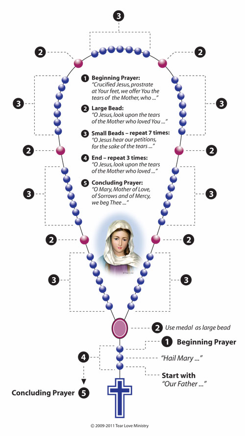 Larger beads similar to the rosary of the seven sorrows of mother mary